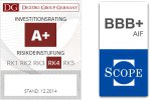 ZBI Professional 11 - Ratings von Dextro und Scope