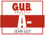 GUB Analyse für DNL Prime Invest 1 - A-